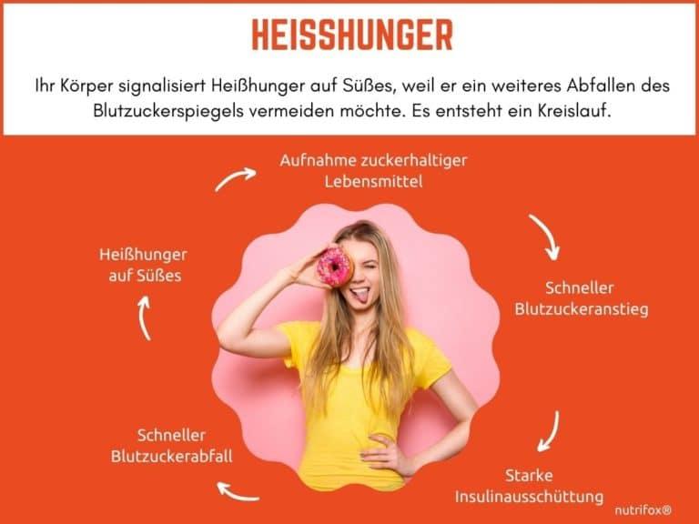 heisshunger-7